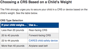 Why You Should Pass On The Rental Car Seat